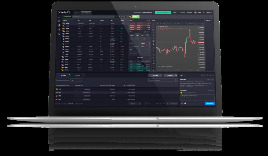 Soft-FX desktop trading platform