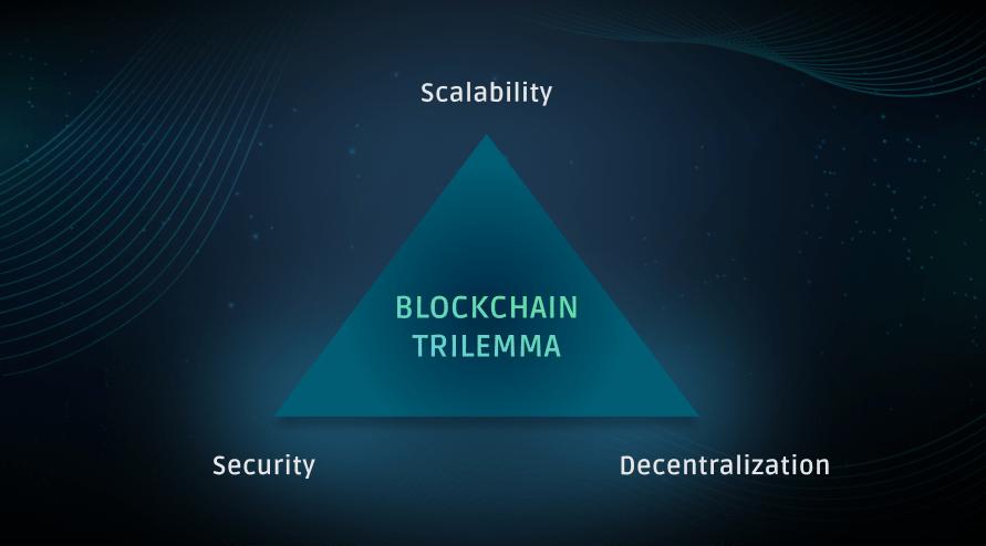 Триллема блокчейна